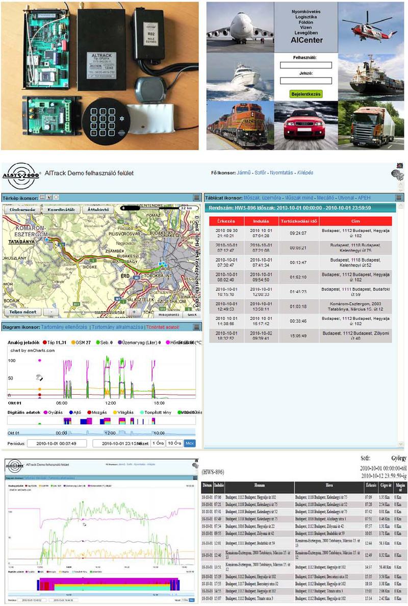 ALSYS-2000 Al'track – AlCenter Internetes Járműfelügyeleti Rendszer